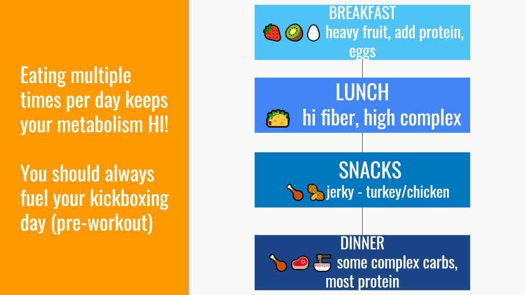 meal planning for kickboxing