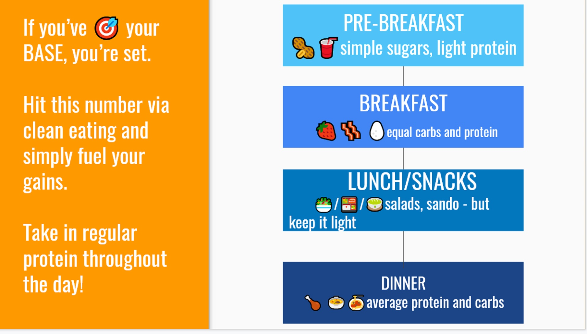 meal planning for core workouts 2
